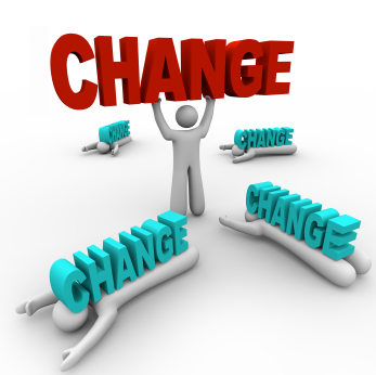 Acceptance Of Self And Change